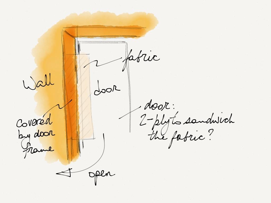 blueprint door swing u0026 french country half swing door to separate