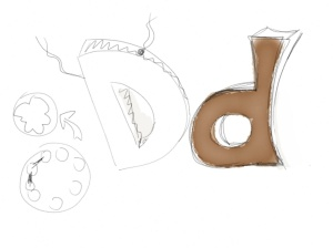 Dremel 4000 - letter D